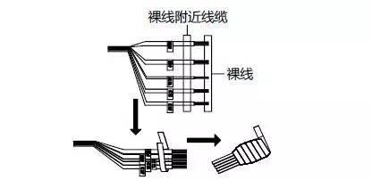 防水胶布使用示意图2