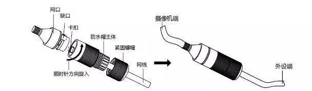 网口防水套安装示意图2