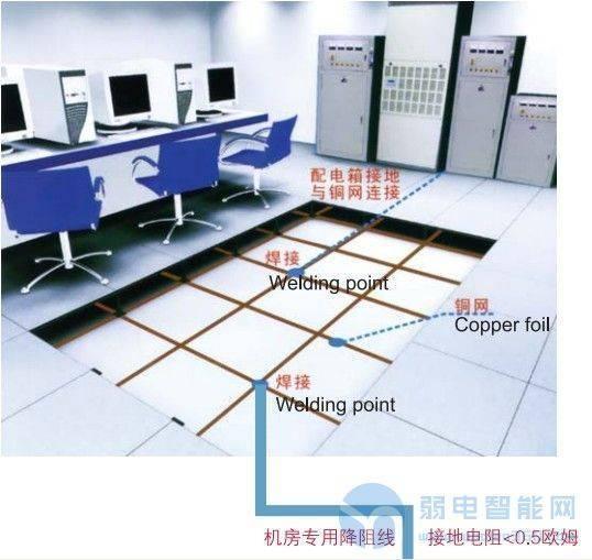弱电系统接地施工要求和注意事项