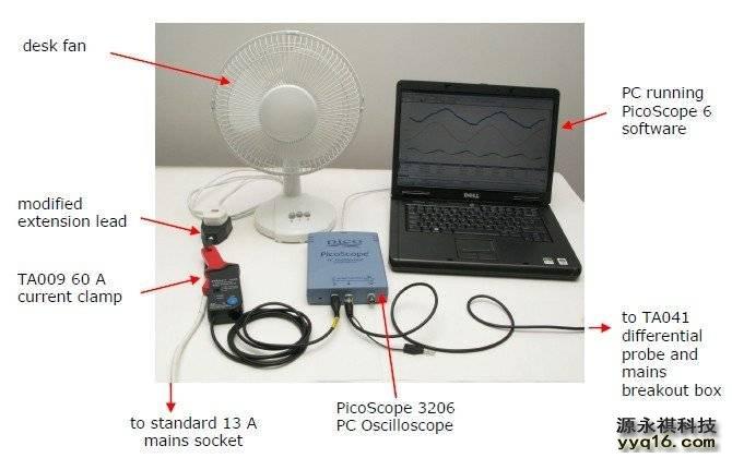 如何用Pico示波器进行电源及其功率因数的分析