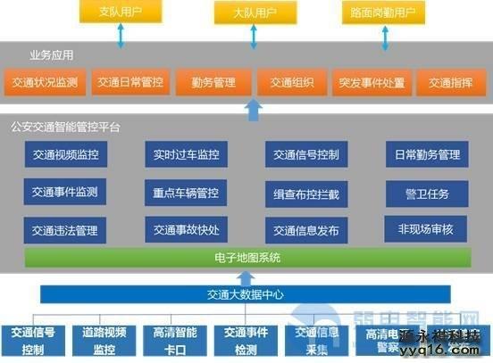 系统结构图