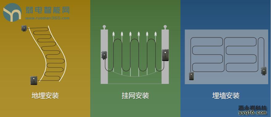 振动光纤安装
