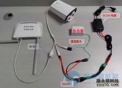 网络摄像头怎么连接拾音器?